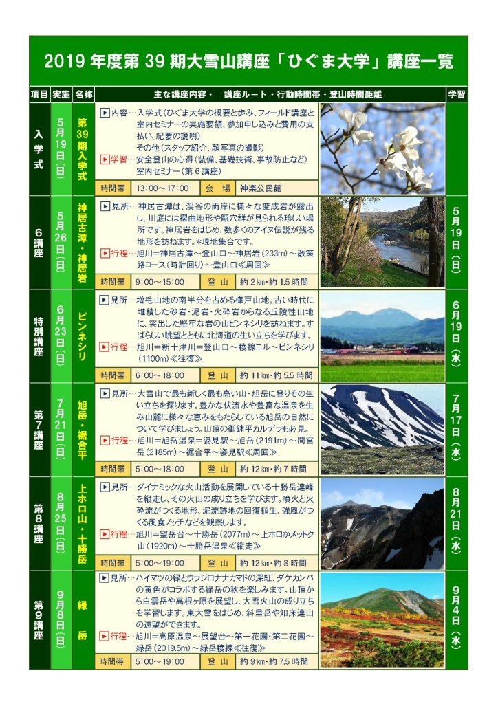 ひぐま大学 2019年度(第39期)講座一覧_1