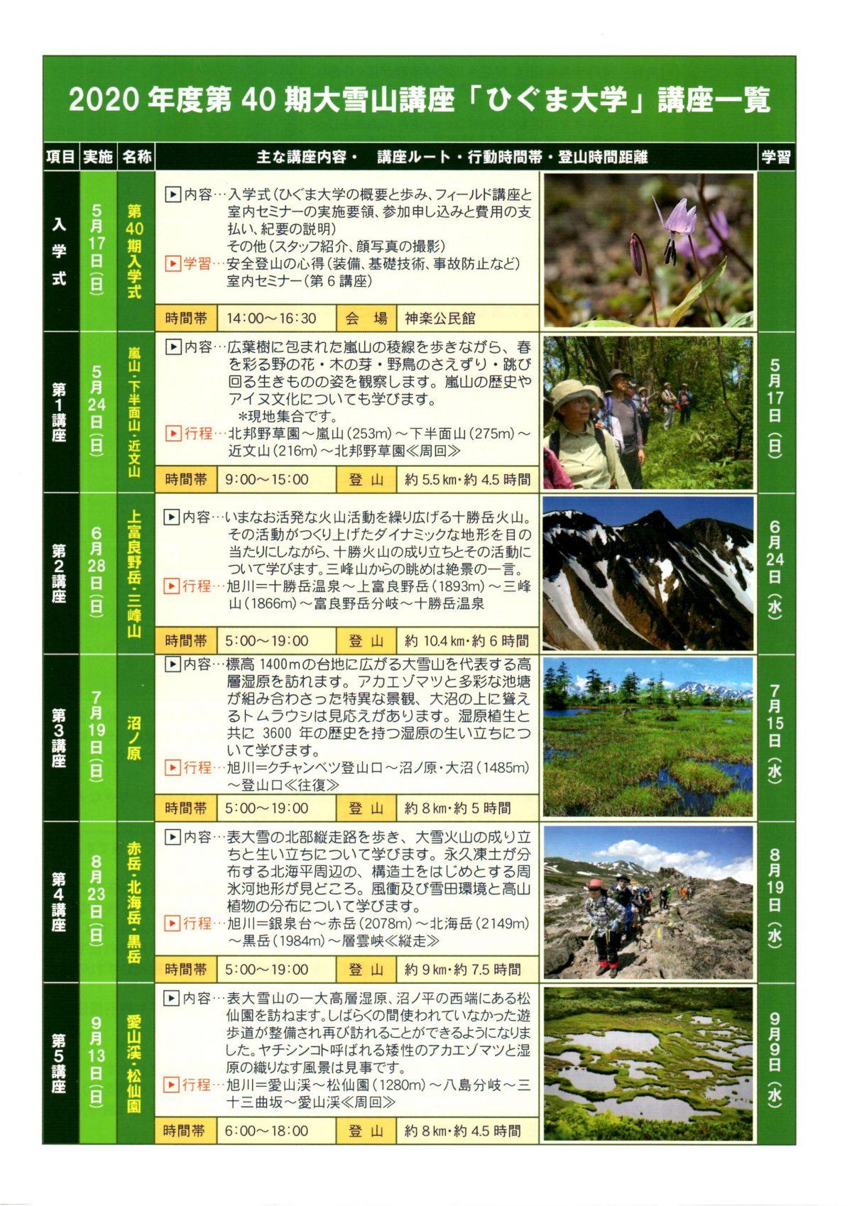 ひぐま大学 2020年度募集要項と講座一覧 -4月10日申込開始 -