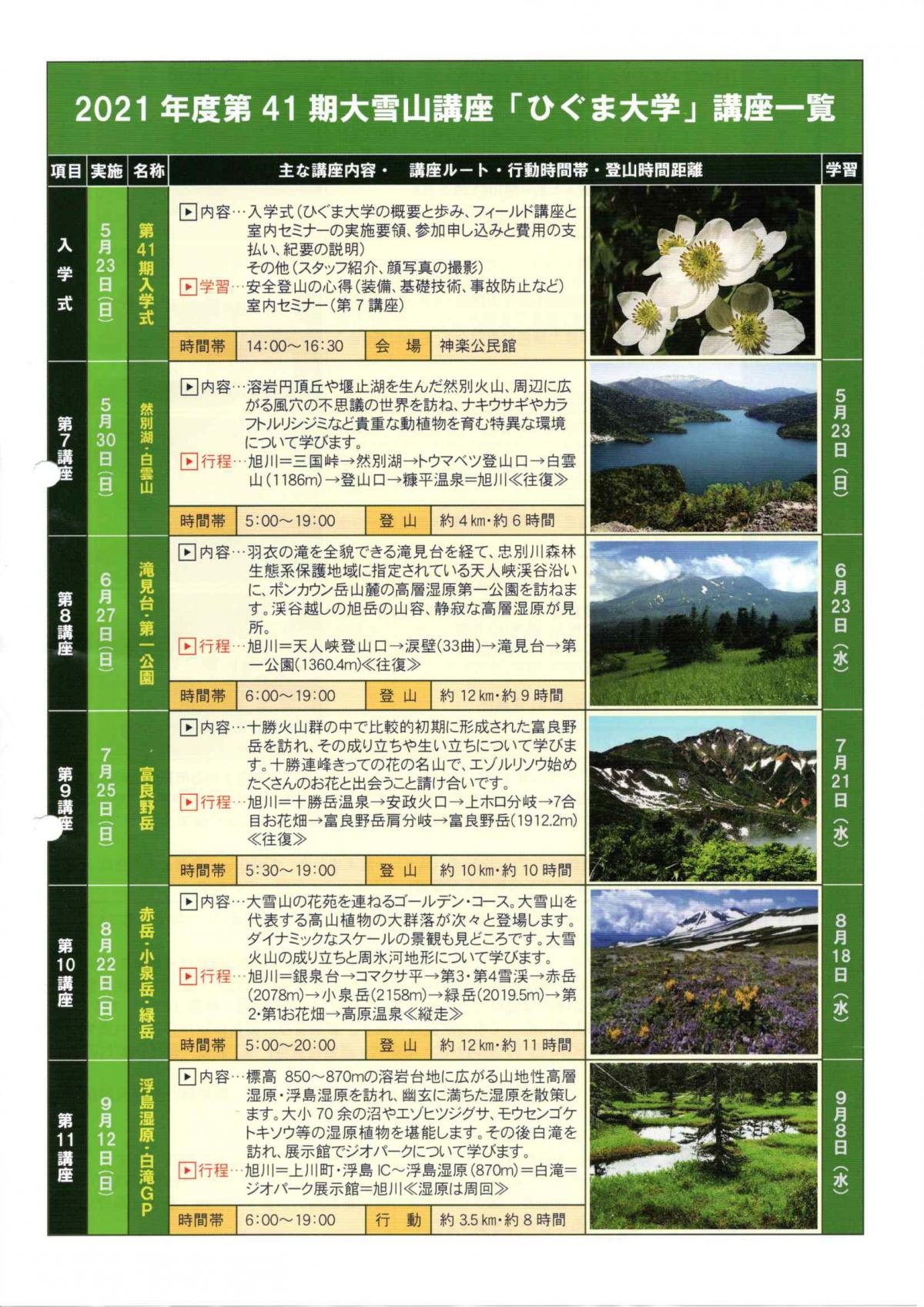 2021年度 大雪山自然学校 ひぐま大学の受付を開始しました